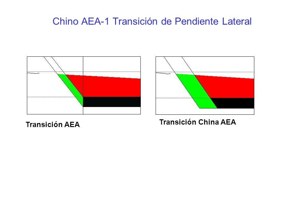 AEA-1 Chino Múltiples Pendientes Laterales El método Chino AEA es el único que soporta pendientes laterales múltiples.