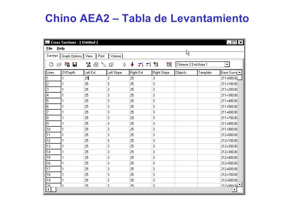 Chino AEA2 – Tabla de Vista