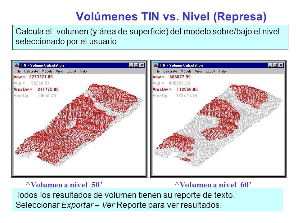 Volumen TIN vs.Canal En este caso, el archivo *.CHN fue creado con canal central de –60.0.