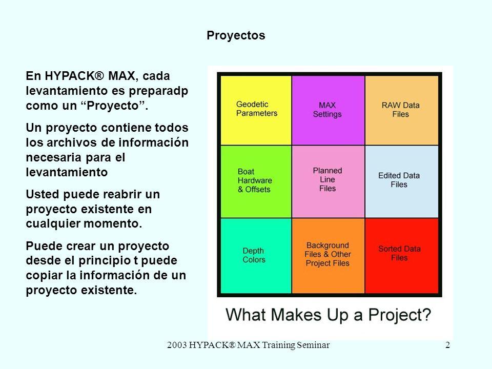 2003 HYPACK® MAX Training Seminar2 Proyectos En HYPACK® MAX, cada levantamiento es preparadp como un Proyecto.