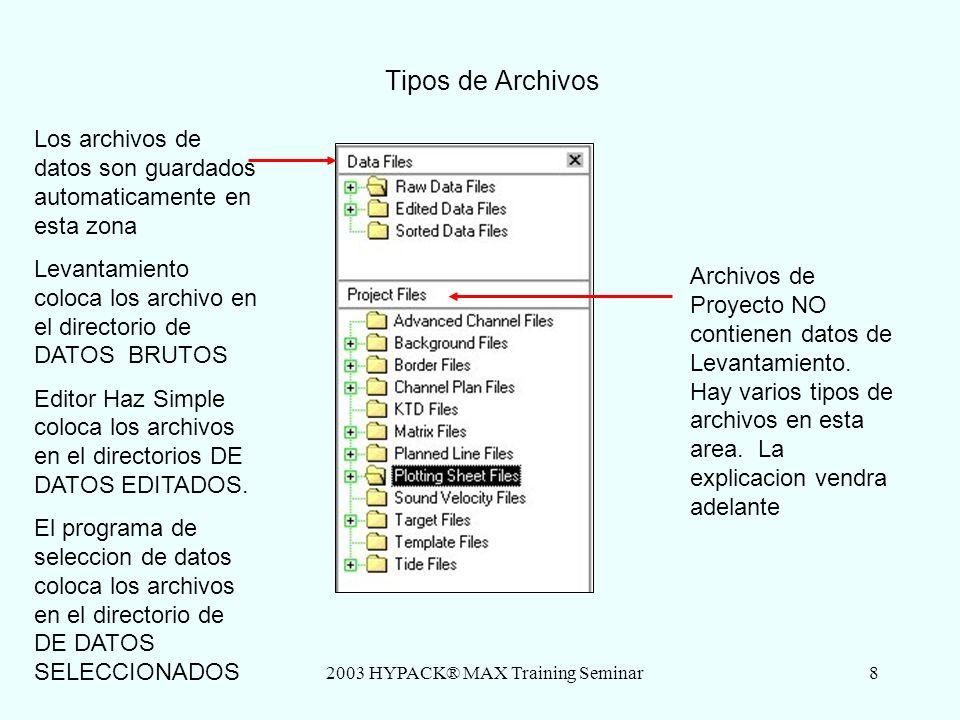 2003 HYPACK® MAX Training Seminar8 Tipos de Archivos Los archivos de datos son guardados automaticamente en esta zona Levantamiento coloca los archivo en el directorio de DATOS BRUTOS Editor Haz Simple coloca los archivos en el directorios DE DATOS EDITADOS.