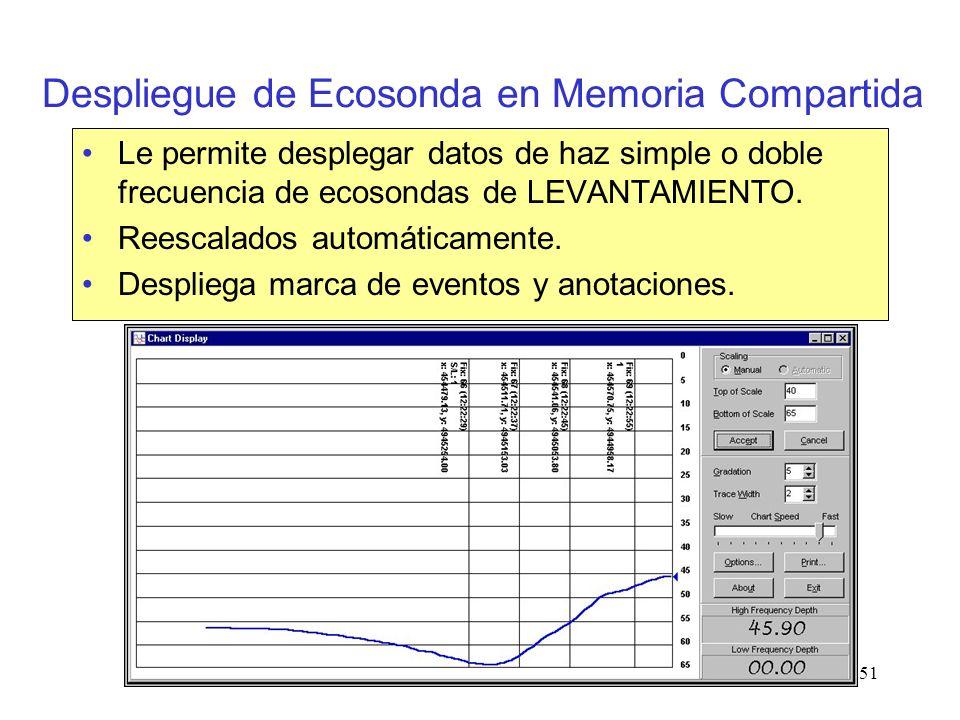 Survey51 Despliegue de Ecosonda en Memoria Compartida Le permite desplegar datos de haz simple o doble frecuencia de ecosondas de LEVANTAMIENTO.