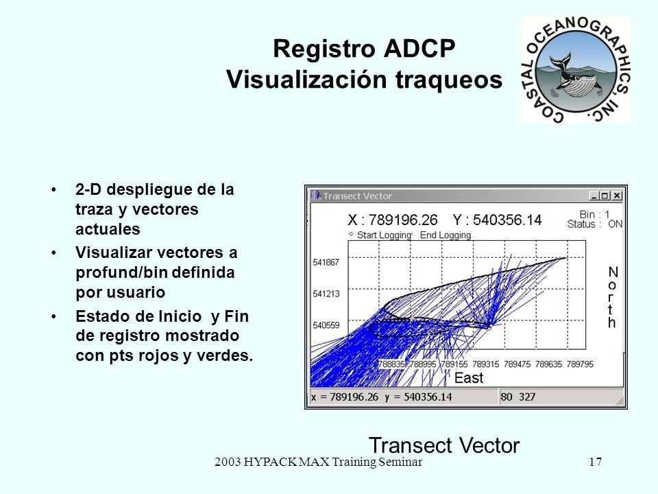 2003 HYPACK MAX Training Seminar17 Registro ADCP Visualización traqueos 2-D despliegue de la traza y vectores actuales Visualizar vectores a profund/bin definida por usuario Estado de Inicio y Fin de registro mostrado con pts rojos y verdes.