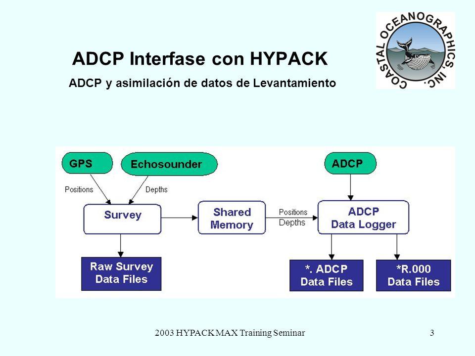 2003 HYPACK MAX Training Seminar4 Configuración de Equipos Para máxima exactitud, montar el ADCP lo mas cerca posible al transducer de la ecosonda.