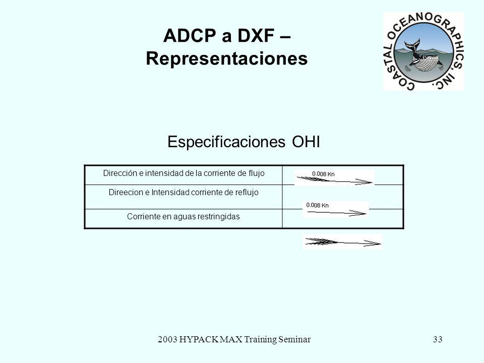 2003 HYPACK MAX Training Seminar33 ADCP a DXF – Representaciones Dirección e intensidad de la corriente de flujo Direecion e Intensidad corriente de reflujo Corriente en aguas restringidas Especificaciones OHI
