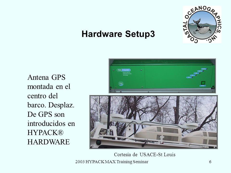 2003 HYPACK MAX Training Seminar6 Hardware Setup3 Antena GPS montada en el centro del barco. Desplaz. De GPS son introducidos en HYPACK® HARDWARE Cort