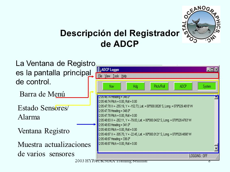 2003 HYPACK MAX Training Seminar8 Descripción del Registrador de ADCP La Ventana de Registro es la pantalla principal de control. Barra de Menú Estado