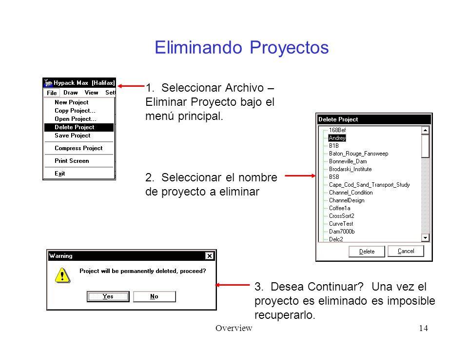 Overview14 Eliminando Proyectos 1. Seleccionar Archivo – Eliminar Proyecto bajo el menú principal. 2. Seleccionar el nombre de proyecto a eliminar 3.