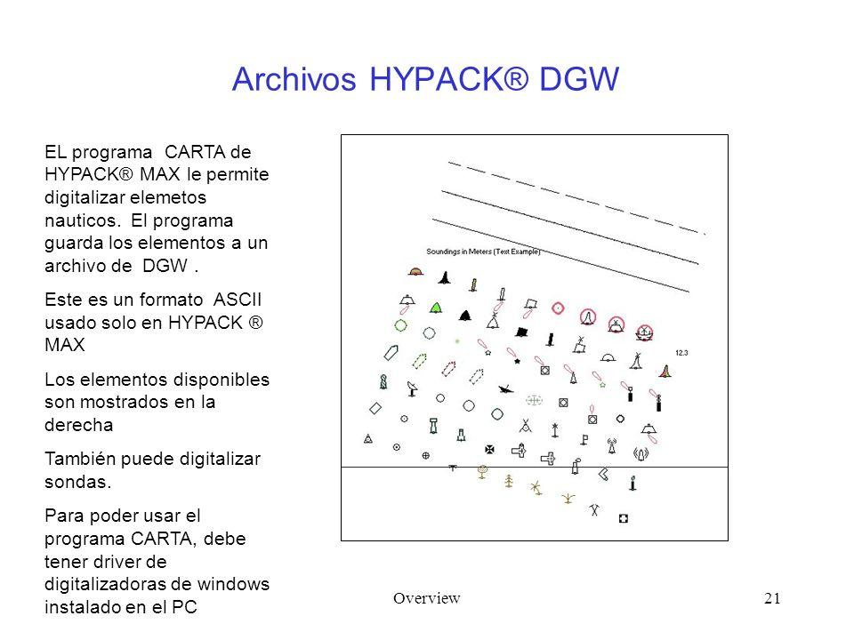 Overview21 Archivos HYPACK® DGW EL programa CARTA de HYPACK® MAX le permite digitalizar elemetos nauticos. El programa guarda los elementos a un archi