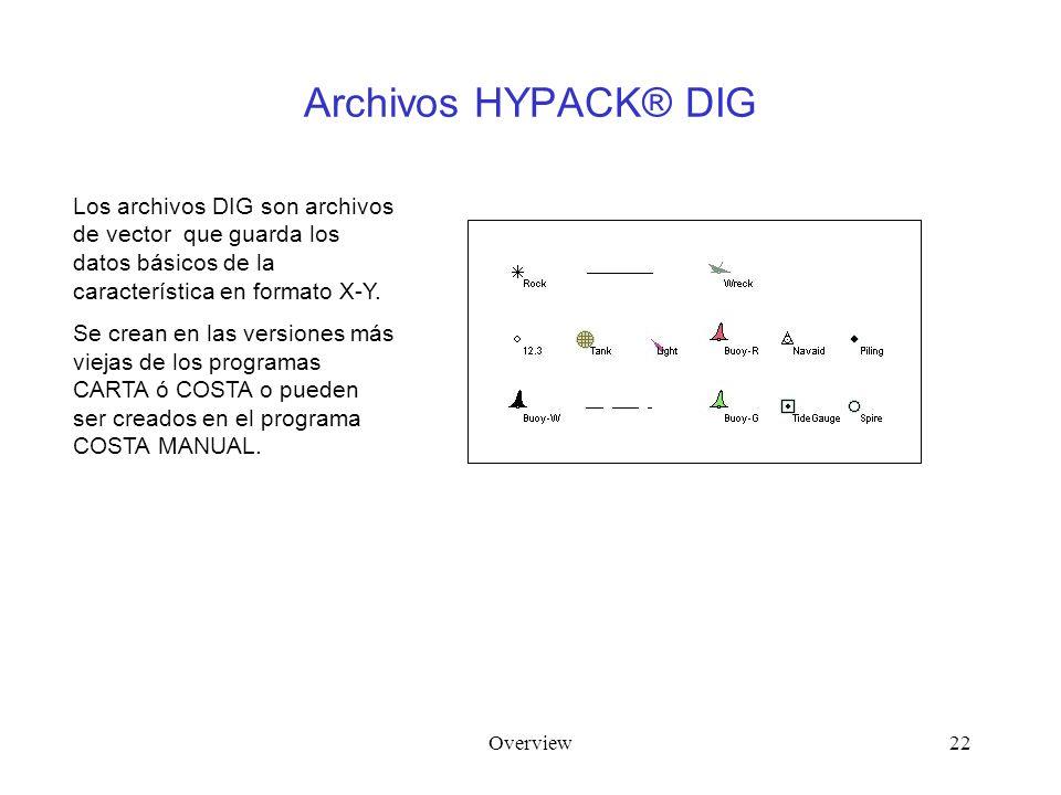 Overview22 Archivos HYPACK® DIG Los archivos DIG son archivos de vector que guarda los datos básicos de la característica en formato X-Y. Se crean en