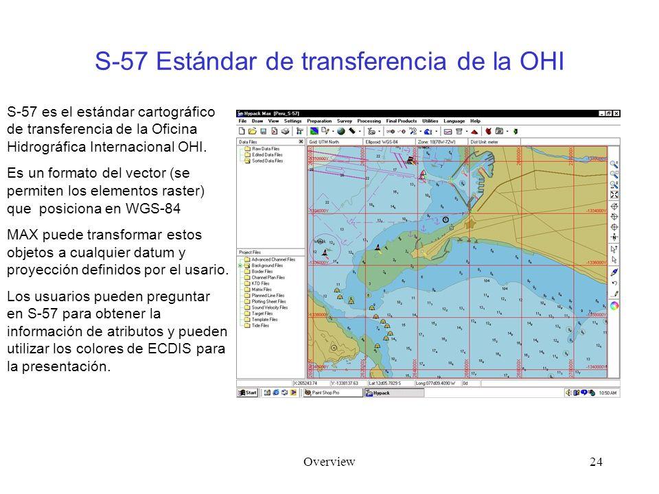 Overview24 S-57 Estándar de transferencia de la OHI S-57 es el estándar cartográfico de transferencia de la Oficina Hidrográfica Internacional OHI.