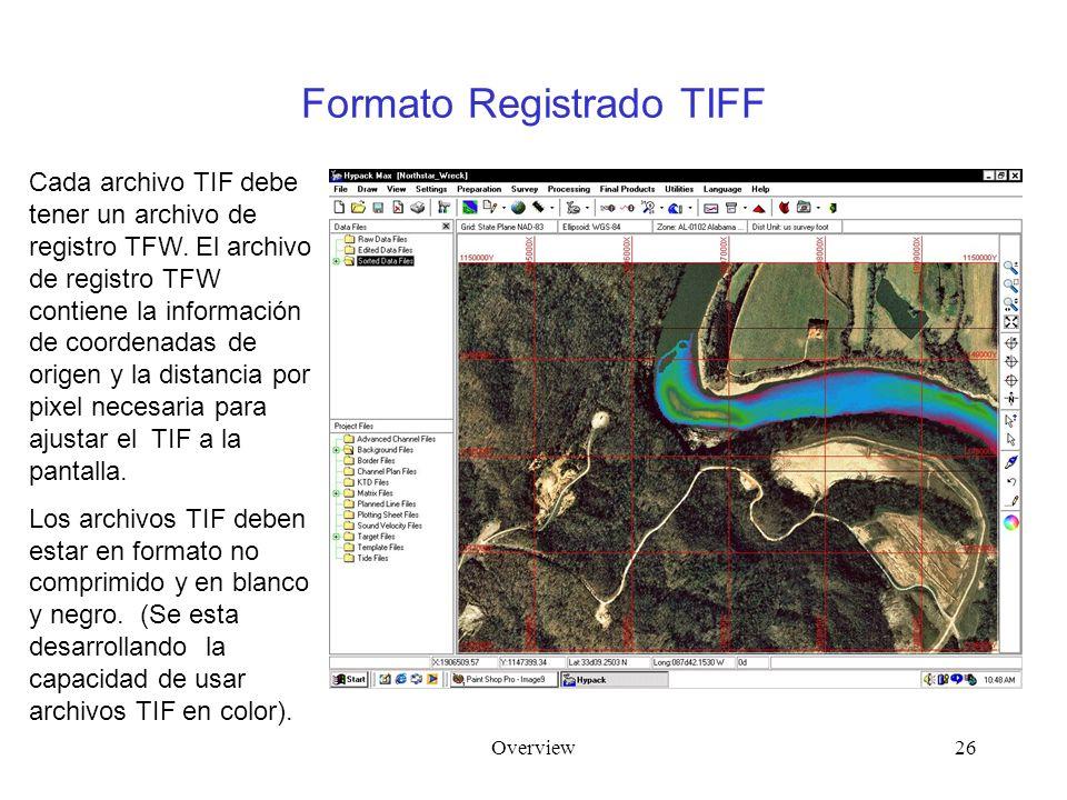 Overview26 Formato Registrado TIFF Cada archivo TIF debe tener un archivo de registro TFW. El archivo de registro TFW contiene la información de coord
