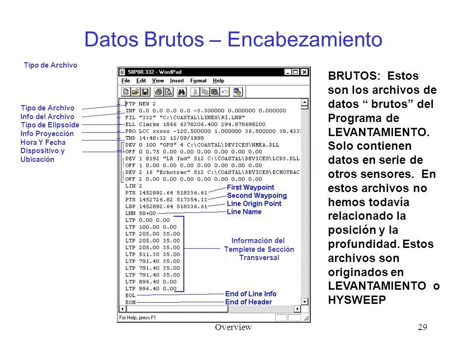 Overview29 Datos Brutos – Encabezamiento BRUTOS: Estos son los archivos de datos brutos del Programa de LEVANTAMIENTO. Solo contienen datos en serie d