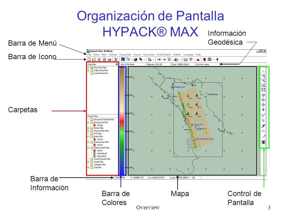 Overview3 Organización de Pantalla HYPACK® MAX Barra de Menú Barra de Icono Carpetas Barra de Colores Control de Pantalla Barra de Información Información Geodésica Mapa