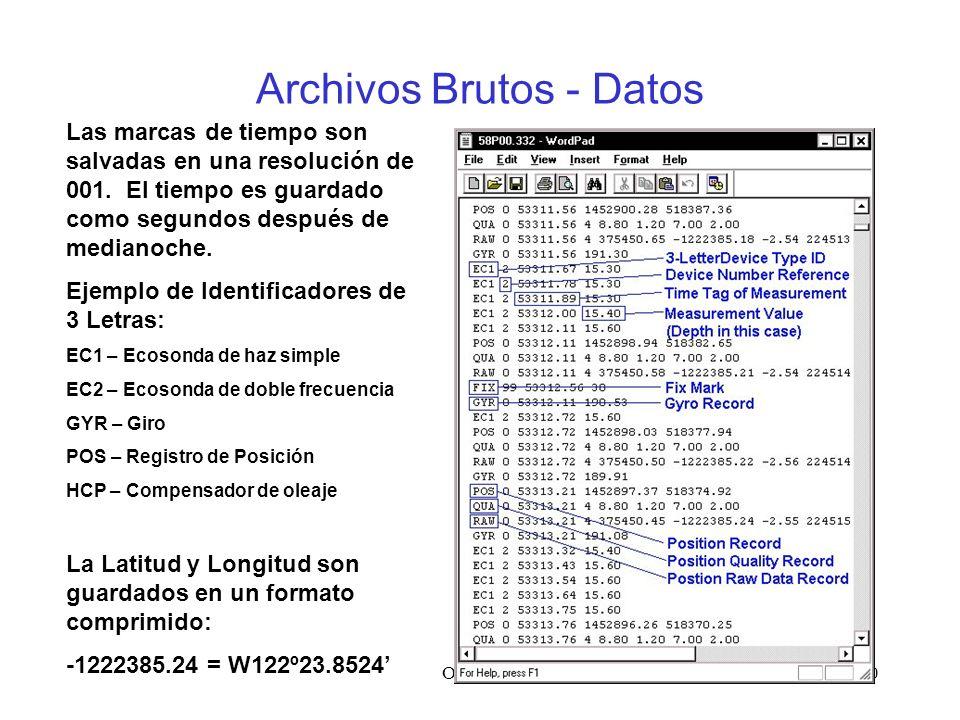 Overview30 Archivos Brutos - Datos Las marcas de tiempo son salvadas en una resolución de 001. El tiempo es guardado como segundos después de medianoc