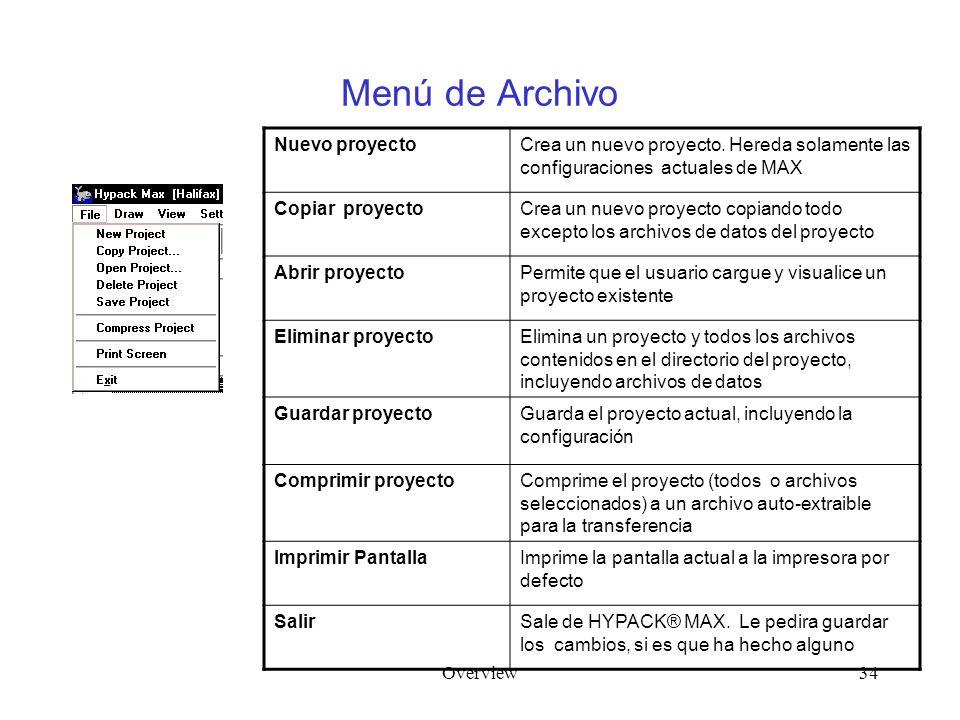 Overview34 Menú de Archivo Nuevo proyectoCrea un nuevo proyecto. Hereda solamente las configuraciones actuales de MAX Copiar proyectoCrea un nuevo pro