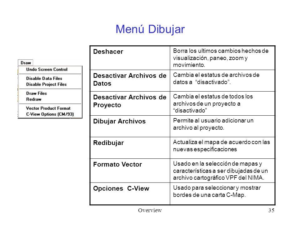 Overview35 Menú Dibujar Deshacer Borra los ultimos cambios hechos de visualización, paneo, zoom y movimiento. Desactivar Archivos de Datos Cambia el e