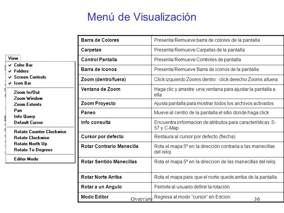 Overview36 Menú de Visualización Barra de ColoresPresenta/Remueve barra de colores de la pantalla CarpetasPresenta/Remueve Carpetas de la pantalla Control PantallaPresenta/Remueve Controles de pantalla Barra de IconosPresenta/Remueve Barra de iconos de la pantalla Zoom (dentro/fuera)Click izquierdo Zooms dentro : click derecho Zooms afuera Ventana de ZoomHaga clic y arrastre una ventana para ajustar la pantalla a ella Zoom ProyectoAjusta pantalla para mostrar todos los archivos activados PaneoMueve al centro de la pantalla el sitio donde haga click Info consultaEncuentra informacion de atributos para características S- 57 y C-Map Cursor por defectoRestaura al cursor por defecto (flecha) Rotar Contrario ManecillaRota el mapa 5º en la dirección contraria a las manecillas del reloj Rotar Sentido ManecillasRota el mapa 5º en la direccion de las manecillas del reloj Rotar Norte ArribaRota el mapa para que el norte quede arriba de la pantalla.