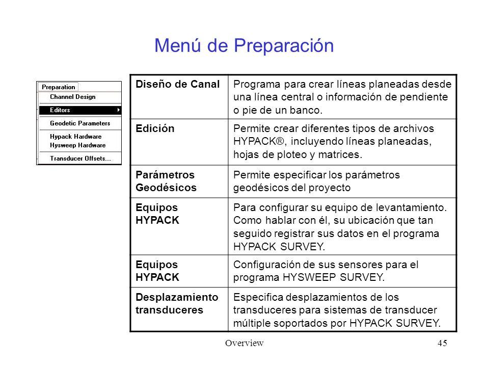 Overview45 Menú de Preparación Diseño de CanalPrograma para crear líneas planeadas desde una línea central o información de pendiente o pie de un banco.