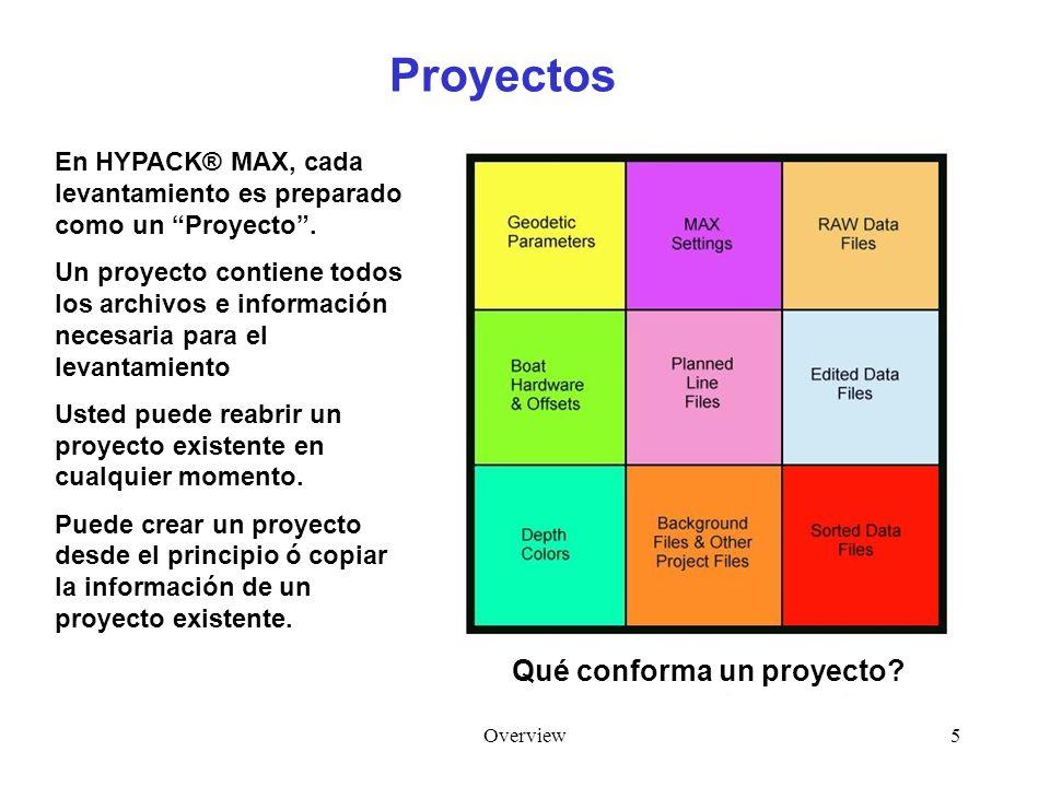 Overview5 Proyectos En HYPACK® MAX, cada levantamiento es preparado como un Proyecto. Un proyecto contiene todos los archivos e información necesaria