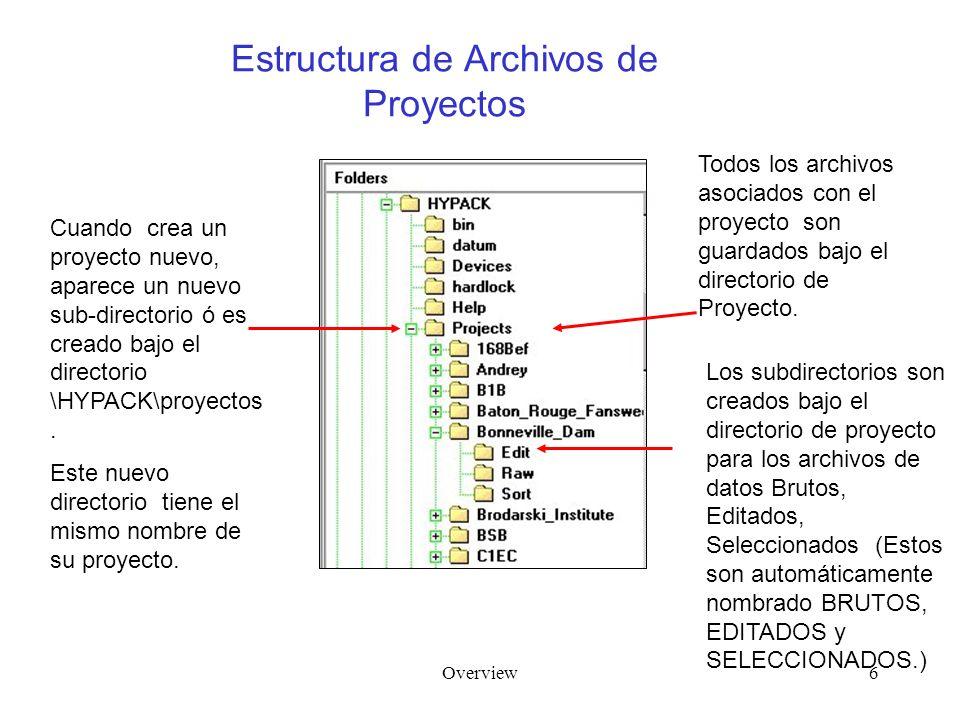 Overview6 Estructura de Archivos de Proyectos Cuando crea un proyecto nuevo, aparece un nuevo sub-directorio ó es creado bajo el directorio \HYPACK\proyectos.