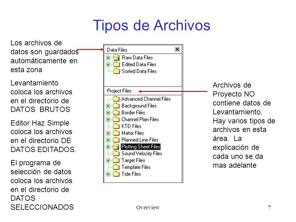 Overview7 Tipos de Archivos Los archivos de datos son guardados automáticamente en esta zona Levantamiento coloca los archivos en el directorio de DATOS BRUTOS Editor Haz Simple coloca los archivos en el directorio DE DATOS EDITADOS.