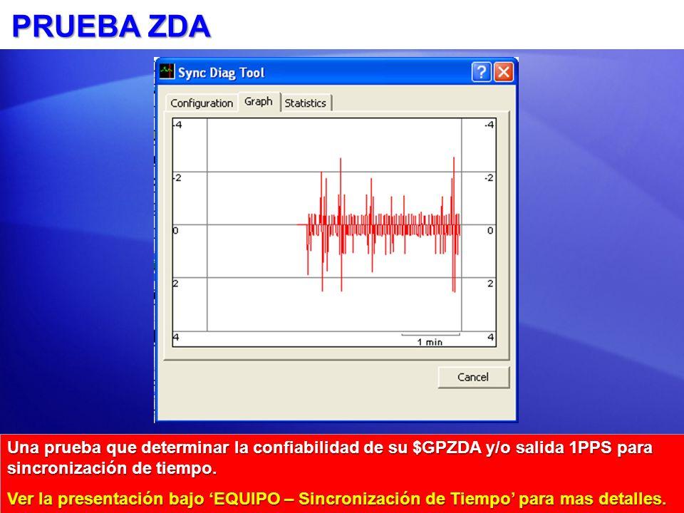 PRUEBA ZDA Una prueba que determinar la confiabilidad de su $GPZDA y/o salida 1PPS para sincronización de tiempo.