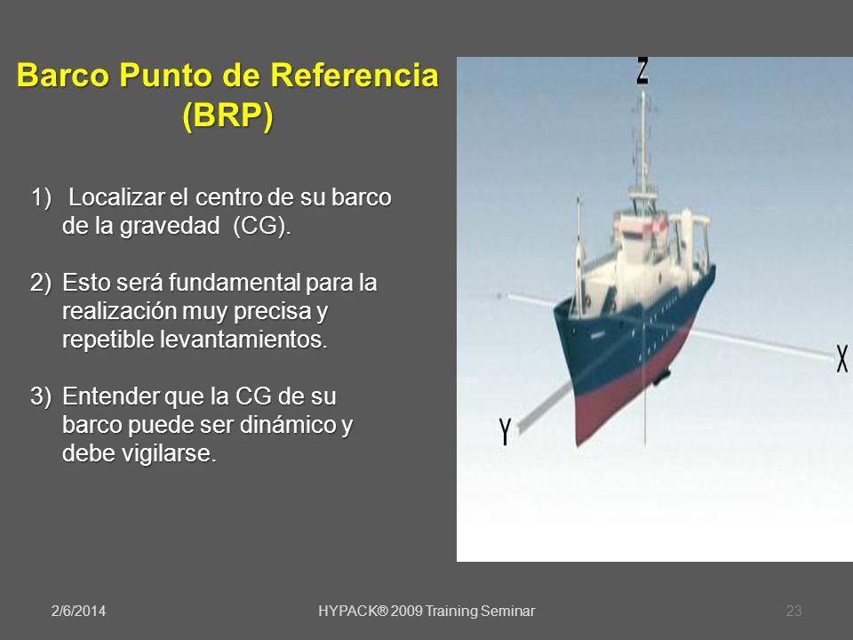 2/6/2014HYPACK® 2009 Training Seminar23 Barco Punto de Referencia (BRP) 1) Localizar el centro de su barco de la gravedad (CG). 2)Esto será fundamenta