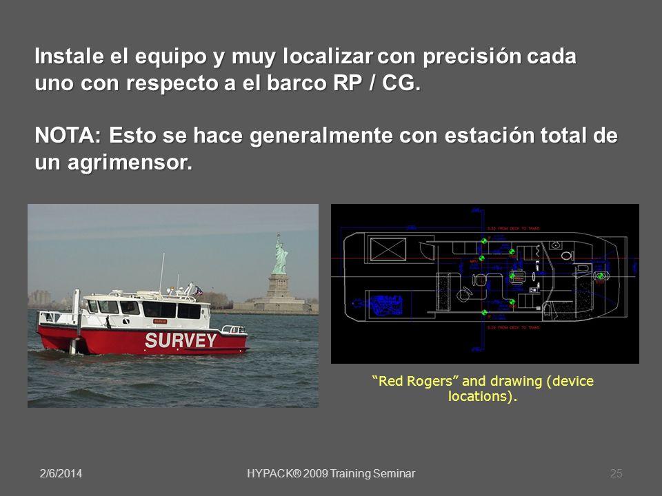 2/6/2014HYPACK® 2009 Training Seminar25 Instale el equipo y muy localizar con precisión cada uno con respecto a el barco RP / CG. NOTA: Esto se hace g