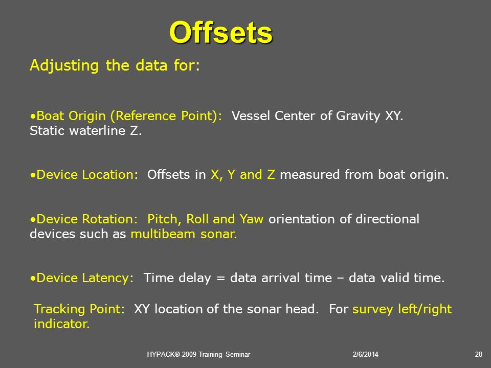 2/6/2014HYPACK® 2009 Training Seminar28 Offsets Adjusting the data for: Boat Origin (Reference Point): Vessel Center of Gravity XY. Static waterline Z