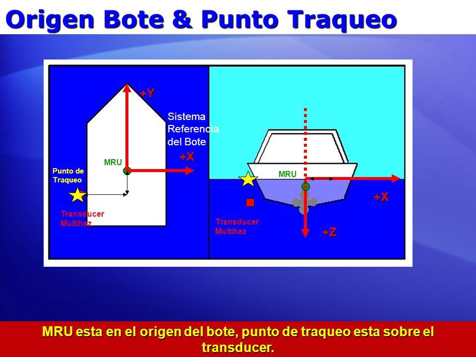 MRU Transducer Multihaz +X +X +Y +Z MRU esta en el origen del bote, punto de traqueo esta sobre el transducer. Sistema Referencia del Bote Punto de Tr