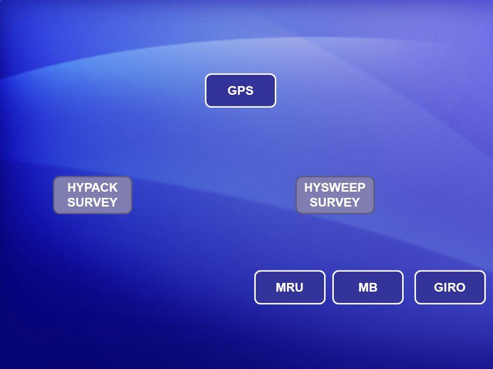 MRU, HDG, Prof. Nadir POS, Marea CALADO Pos Tie mpo HDG MBHPR HYPACK SURVEY HYSWEEP SURVEY GPS MRUMBGIRO