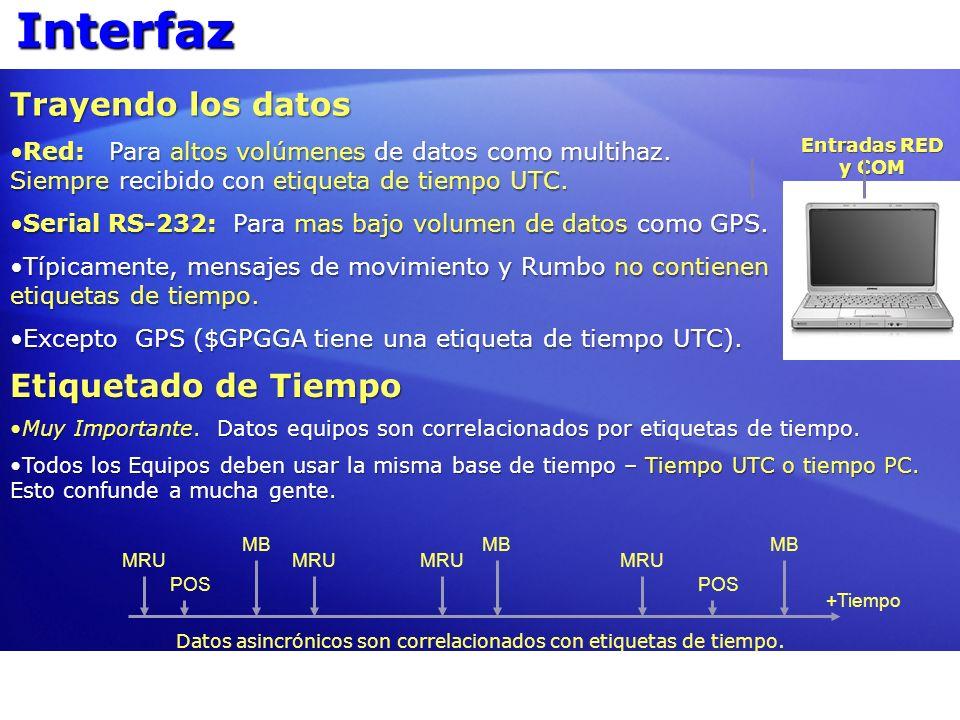 Interfaz Trayendo los datos Red: Para altos volúmenes de datos como multihaz. Siempre recibido con etiqueta de tiempo UTC.Red: Para altos volúmenes de