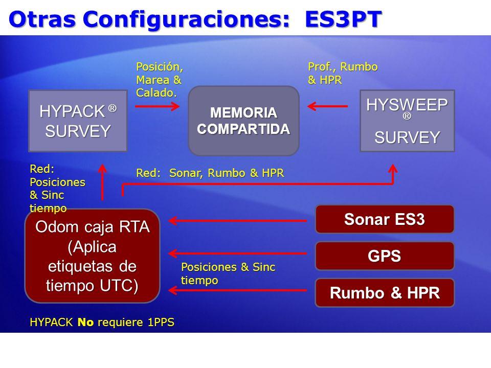 MEMORIA COMPARTIDA Otras Configuraciones: ES3PT HYPACK ® SURVEY HYSWEEP ® SURVEY Odom caja RTA (Aplica etiquetas de tiempo UTC) Sonar ES3 Posiciones &