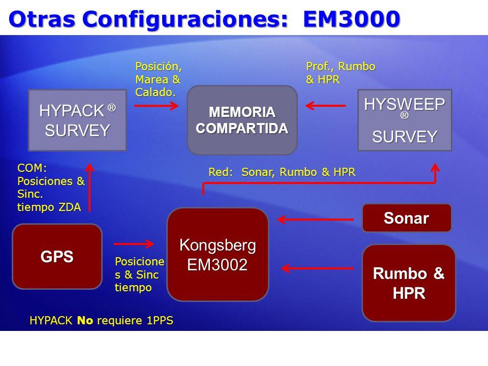 MEMORIA COMPARTIDA Otras Configuraciones: EM3000 HYPACK ® SURVEY HYSWEEP ® SURVEY Kongsberg EM3002 Sonar Posicione s & Sinc tiempo Posición, Marea & C