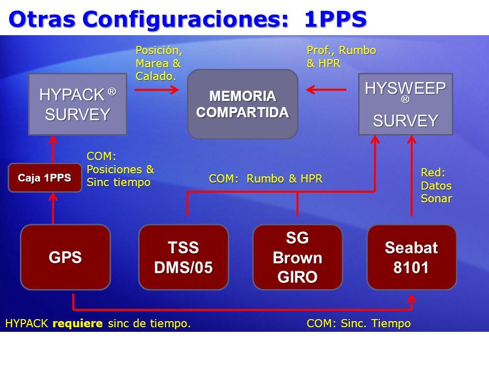 MEMORIA COMPARTIDA Otras Configuraciones: 1PPS HYPACK ® SURVEY HYSWEEP ® SURVEY Posición, Marea & Calado. Prof., Rumbo & HPR COM: Posiciones & Sinc ti