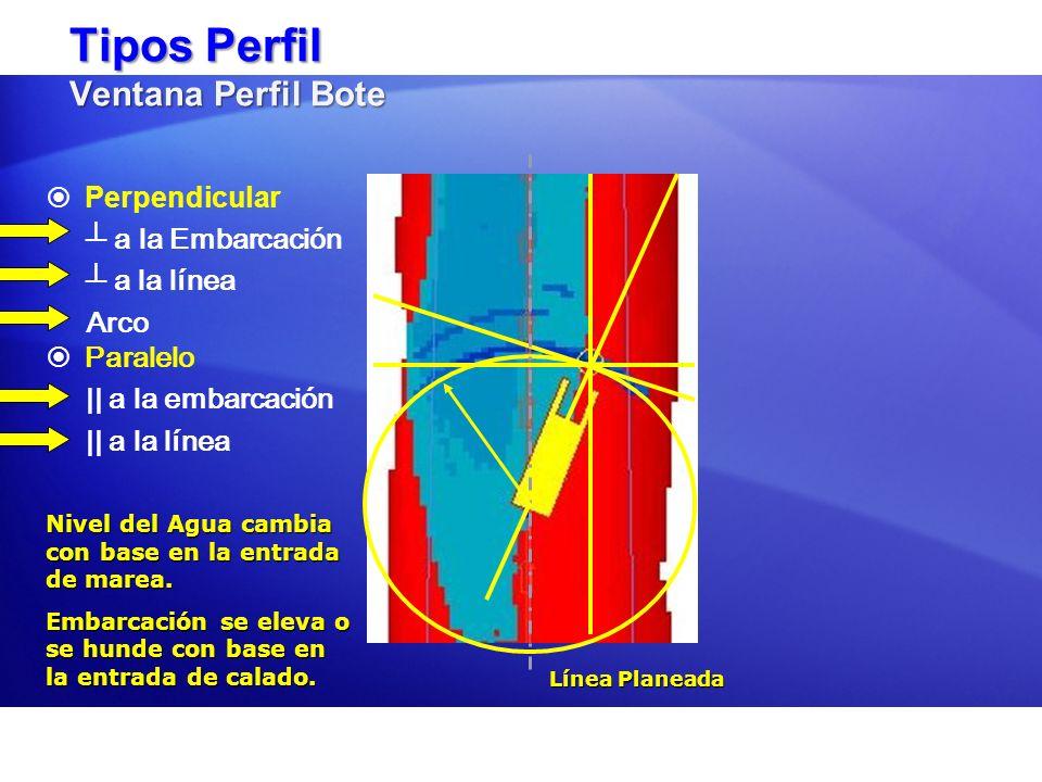 Tipos Perfil Ventana Perfil Bote Perpendicular a la Embarcación a la línea Arco Paralelo || a la embarcación || a la línea Línea Planeada Nivel del Ag