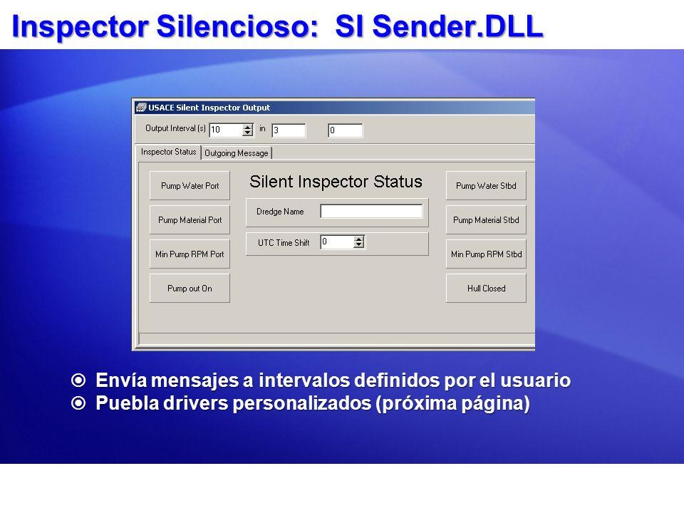 Inspector Silencioso: SI Sender.DLL Envía mensajes a intervalos definidos por el usuario Envía mensajes a intervalos definidos por el usuario Puebla d