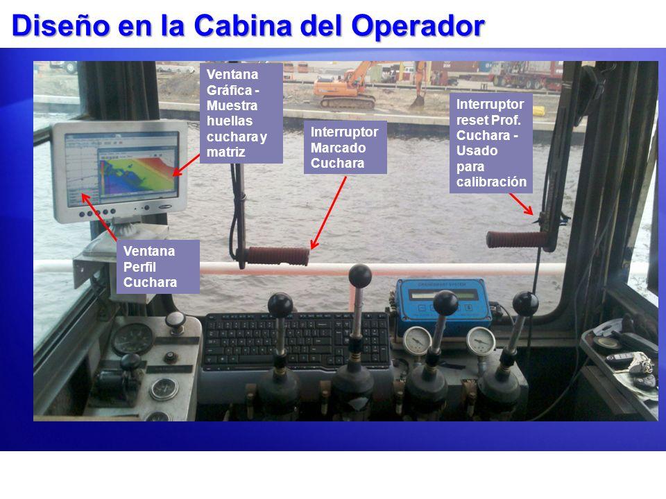 DRAGADO & RELLENO CON CUCHARA En DREDGEPACK ® el operador puede traquear la ubicación de cada corte o colocación de material.
