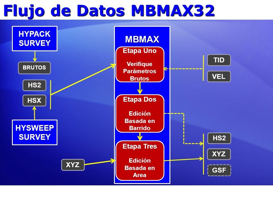 Iniciando MBMAX32 Archivos Seleccionados Escoja archivos individuales o Selecciónelos Todos (hasta 255 por sesión).Escoja archivos individuales o Selecciónelos Todos (hasta 255 por sesión).