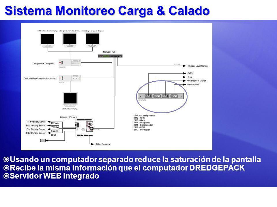 Sistema Monitoreo Carga & Calado Usando un computador separado reduce la saturación de la pantalla Recibe la misma información que el computador DREDGEPACK Servidor WEB Integrado