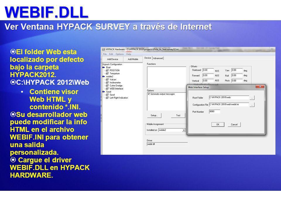WEBIF.DLL Ver Ventana HYPACK SURVEY a través de Internet El folder Web esta localizado por defecto bajo la carpeta HYPACK2012. C:\HYPACK 2012\Web Cont