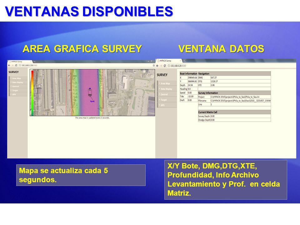 VENTANAS DISPONIBLES AREA GRAFICA SURVEY VENTANA DATOS Mapa se actualiza cada 5 segundos. X/Y Bote, DMG,DTG,XTE, Profundidad, Info Archivo Levantamien