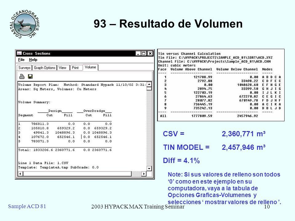 2003 HYPACK MAX Training Seminar10 Sample ACD 81 93 – Resultado de Volumen CSV = 2,360,771 m³ TIN MODEL = 2,457,946 m³ Diff = 4.1% Note: Si sus valores de relleno son todos 0 como en este ejemplo en su computadora, vaya a la tabula de Opciones Graficas-Volumenes y selecciones mostrar valores de relleno.