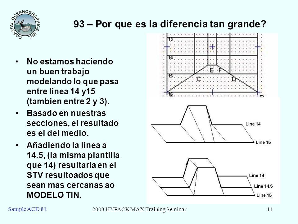 2003 HYPACK MAX Training Seminar11 Sample ACD 81 93 – Por que es la diferencia tan grande.