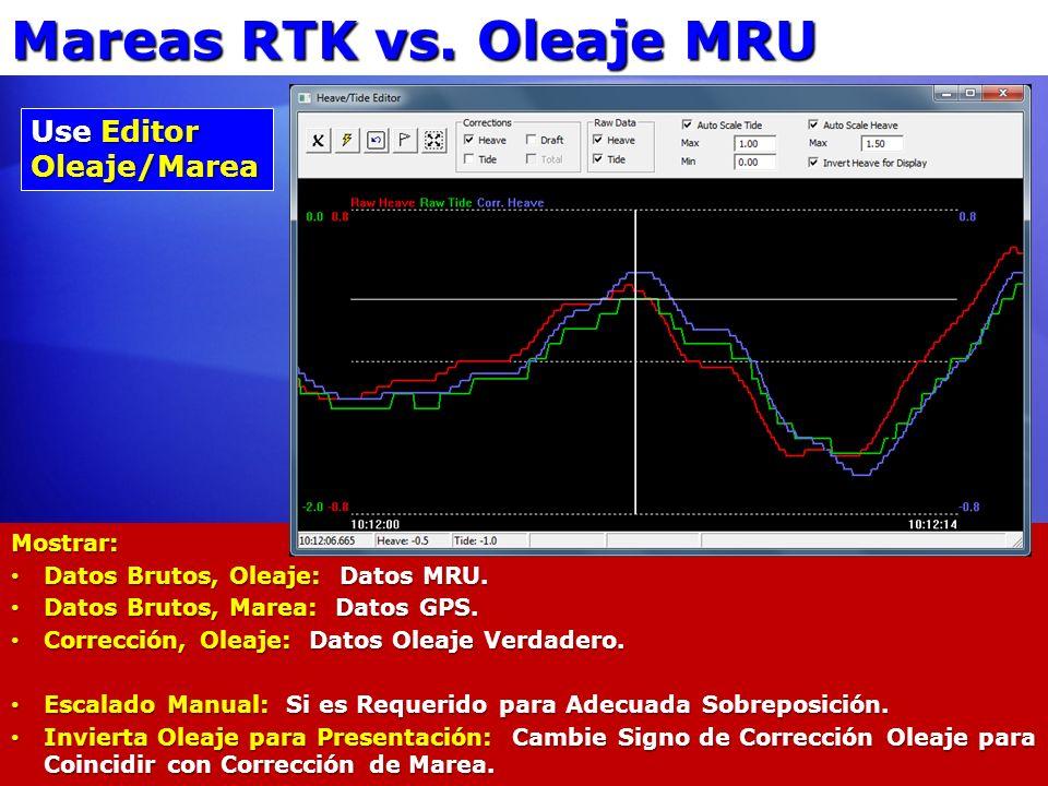 Mareas RTK vs. Oleaje MRU Mostrar: Datos Brutos, Oleaje: Datos MRU. Datos Brutos, Oleaje: Datos MRU. Datos Brutos, Marea: Datos GPS. Datos Brutos, Mar