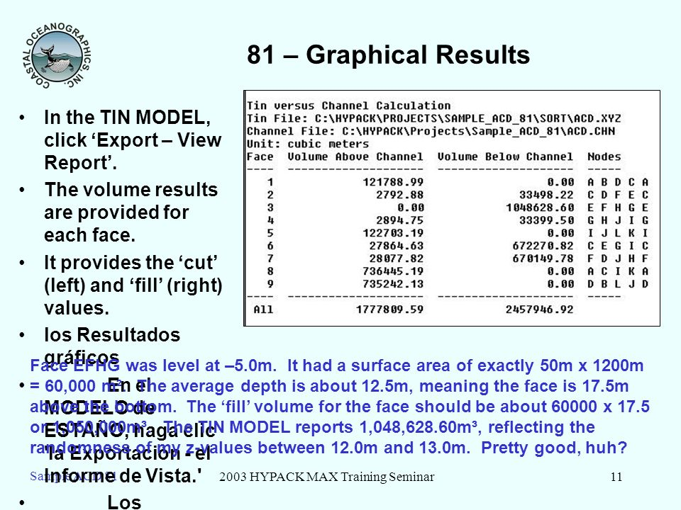2003 HYPACK MAX Training Seminar11 Sample ACD 81 81 – Graphical Results In the TIN MODEL, click Export – View Report. The volume results are provided