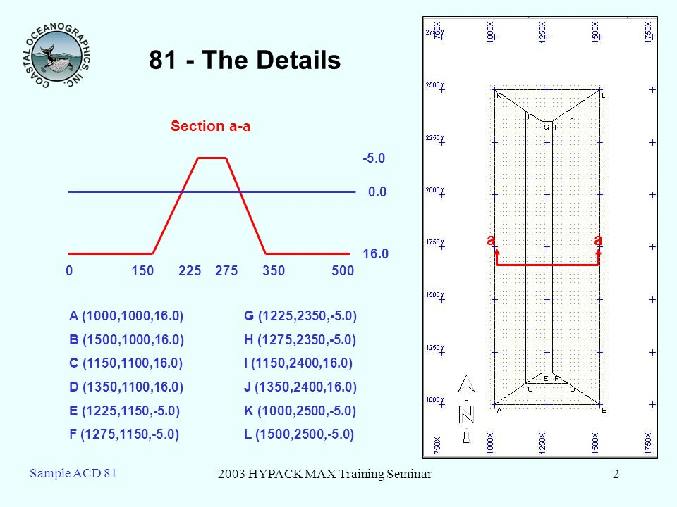 2003 HYPACK MAX Training Seminar2 Sample ACD 81 81 - The Details aa A (1000,1000,16.0) B (1500,1000,16.0) C (1150,1100,16.0) D (1350,1100,16.0) E (122