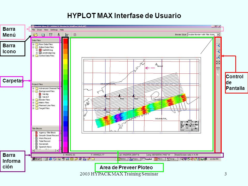 2003 HYPACK MAX Training Seminar3 HYPLOT MAX Interfase de Usuario Barra Menú Barra Icono Carpetas Barra Informa ción Area de Preveer Ploteo Control de Pantalla