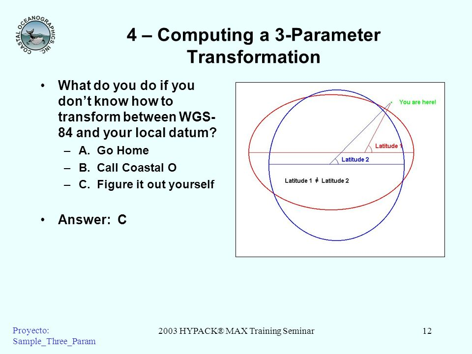 2003 HYPACK® MAX Training Seminar12 Proyecto: Sample_Three_Param 4 – Computing a 3-Parameter Transformation What do you do if you dont know how to transform between WGS- 84 and your local datum.